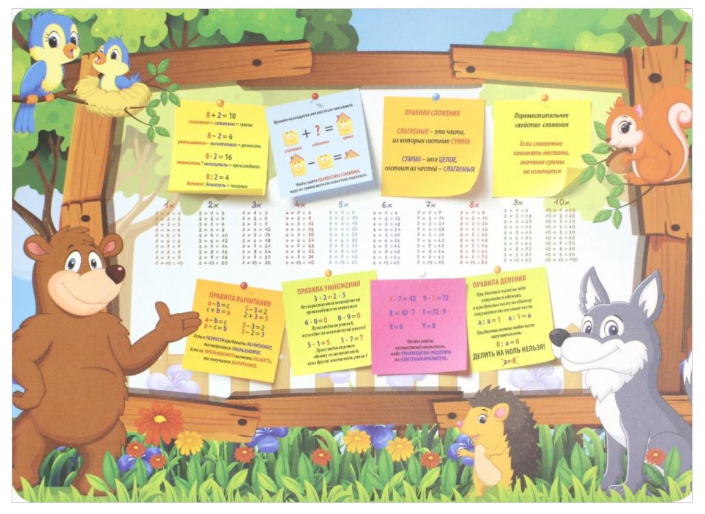Подложка Таблица умножения, Silwerhof